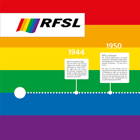 Vepa RFSL Pride park 2018
